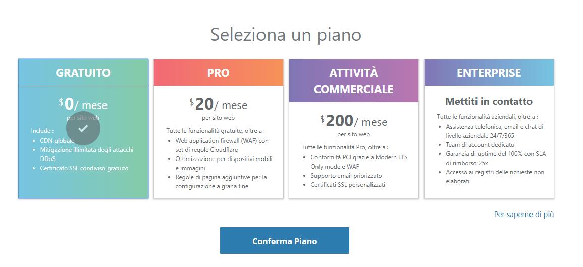 Come configurare Cloudflare per un sito internet